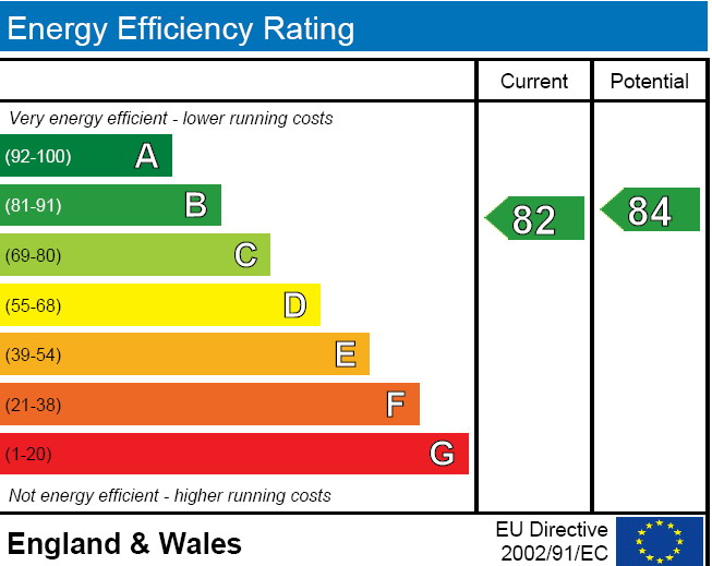 Epc Energy Performance Certificate And Report